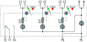 Transientbeskyttelse VPU AC I 3+1 R 440/25 LCF 2619260000