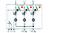 Transientbeskyttelse VPU AC I 3 R 300/12.5 LCF 2636980000 miniature