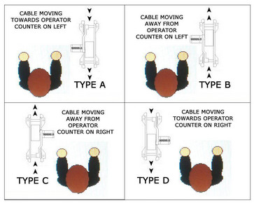 Length Measuring machines Alu wheel NE-MM25-AM-R-D NE-MM25-AM-R-D