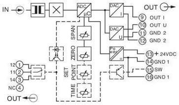 MCR-strømkonverter, kan programmeres og konfigureres, til måling af jævn-, veksel- og forvrængede strømme, indgangsstrøm 0...10 til 0...50 A , ikke-konfigureret 2814728